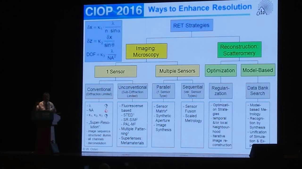 邱建荣教授参加CIOP2016会议并作Keynote报告